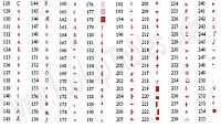 Name: ASCII.jpg Views: 65 Size: 54.9 KB Description: