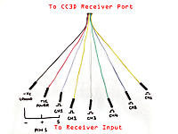 Sensational Cc3D To Receiver Wiring Diagram Wiring Diagram Data Wiring Cloud Hisonuggs Outletorg