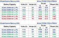 Name: MERCURY 64 THRUST CURVE.jpg Views: 498 Size: 184.9 KB Description:
