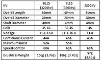 Name: motors.jpg Views: 74 Size: 51.4 KB Description: