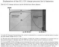 Name: CCCV charging diagram.jpg Views: 1161 Size: 92.1 KB Description: