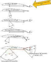 Name: Flaps Pushrod Setup.jpg Views: 350 Size: 125.9 KB Description: