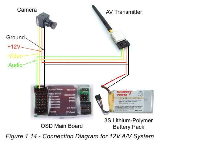 a4292812 127 apache osd 12v camera and vtx?d=1316537209 attachment browser apache osd 12v camera and vtx jpg by msanche CCTV Connections and Diagram at nearapp.co