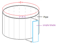 Name: Numberofblades.png
