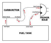 Name: fuel_line_diagram.jpg Views: 3 Size: 80.3 KB Description: