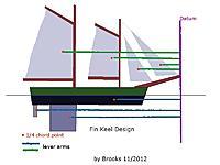 Name: finkeel1.jpg Views: 33 Size: 90.4 KB Description: Fin keel positioned to balance the rig.