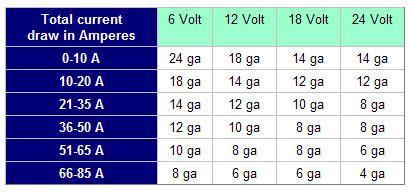 Ziemlich 8 gauge ampere rating galerie die besten elektrischen beste 8 awg thahn ampere rating bilder die besten elektrischen keyboard keysfo Images