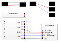 crius aiop receiver wiring question rc groups crius receiver wiring diagram by rcjose jpg views 731 size 86 2