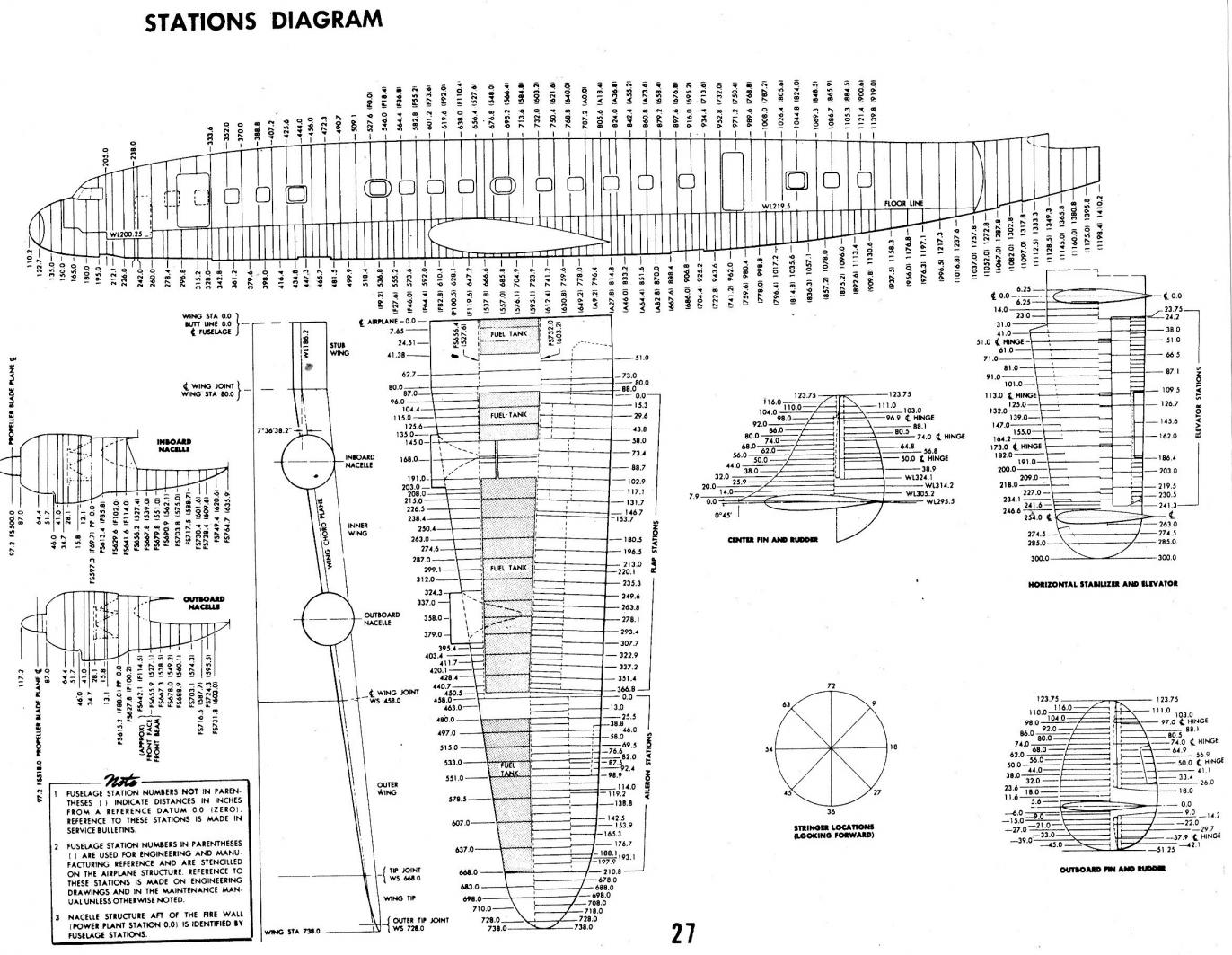 Name: STATIONS%20DIAGRAM.jpg Views: 208 Size: 260.2 KB Description: