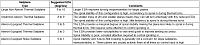 Name: EDA guidelines.PNG Views: 17 Size: 36.1 KB Description: