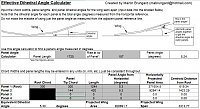 Name: EDA results.PNG Views: 26 Size: 67.0 KB Description: