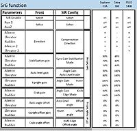 Name: SR6 functions and %.jpg Views: 69 Size: 97.7 KB Description: