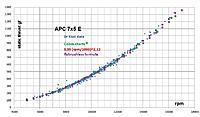 Name: APC 7x5 E Kiwi graph.jpg Views: 385 Size: 169.5 KB Description: