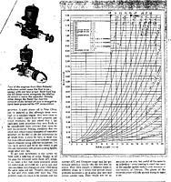 Name: Aeromodeller prop HP Page 2.jpg Views: 87 Size: 306.6 KB Description: