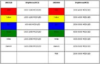 Name: color chart.jpg Views: 60 Size: 65.7 KB Description: color chart (general reference)