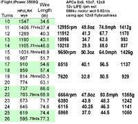 Name: 3508Q on ph hi rez hpy chart w thrust2.png Views: 50 Size: 138.8 KB Description: iFlight iPower 3508q HPdLRK wye chart wind ideas est with props
