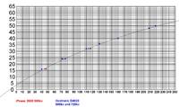 Name: 3 motors test 12x8gws prop.png Views: 18 Size: 310.9 KB Description: Added curve for test of 3 motors today