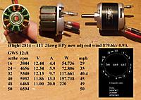 Name: 2814 iflight 11T 21awg HPy new adj coil 879.6KV 0.9amp 6 crop.jpg Views: 1 Size: 944.1 KB Description: A 12n14p 2814 from iFlight where I used this new wind to get more copper on the stator