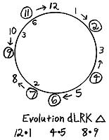 Name: evolution dlrk delta diagram2.jpg