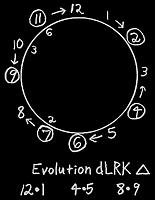 Name: evolution dlrk delta dark.jpg
