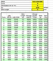 Name: TC5-DYS1104-5400_2.jpg Views: 96 Size: 75.9 KB Description: Turn Calculator 5 with measured Kv of 5278