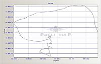 Name: 111023_02_2D.jpg Views: 109 Size: 42.9 KB Description: track plotted in 2D is incomplete