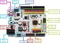 Name: Arduino_MB_UNO_11.jpg Views: 290 Size: 196.9 KB Description: Freaduino-UNO V1.8.1