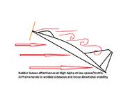 Name: high alpha rudder shadow.png Views: 154 Size: 30.3 KB Description: Standard airframe