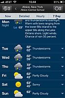 Name: 1.jpg Views: 45 Size: 117.8 KB Description: Weather forecast for weekend.