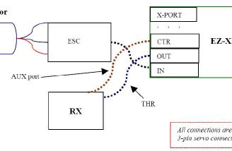 ai22735897 109 thumb EZ XPORT Wiring Diagram?d\=1252086737 hobbyzone wiring diagrams wiring diagrams  at honlapkeszites.co