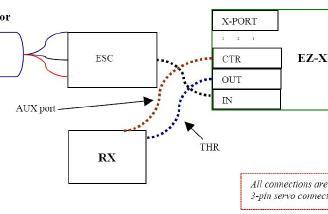 ai22735897 109 thumb EZ XPORT Wiring Diagram?d\=1252086737 hobbyzone wiring diagrams wiring diagrams  at aneh.co