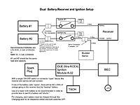 Name: DualBatteryReceiverandIgnitionSetup.jpg Views: 21 Size: 75.3 KB Description: