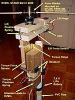 Name: Test_Stand_Sensor_Area_ANNOT_rev1.jpg Views: 157 Size: 93.9 KB Description: Direct drive heli blade performance test stand