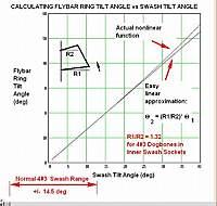 Name: linkage_basic_angle_graphB_L_annot.jpg Views: 138 Size: 116.0 KB Description: