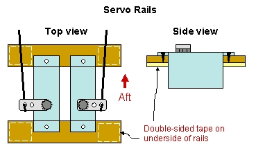 Name: ServoRails.jpg