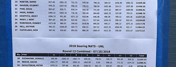 NATS Unlimited Final Score Sheet. Click it to Open to Full Size.