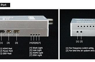 DVL1 Transmitter Ports
