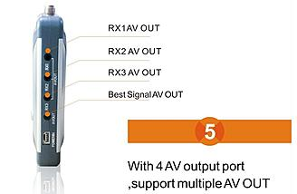 Multiple AV Out Ports