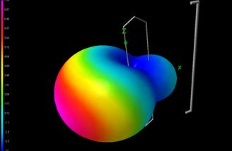 Long Range Mode Radiation Pattern