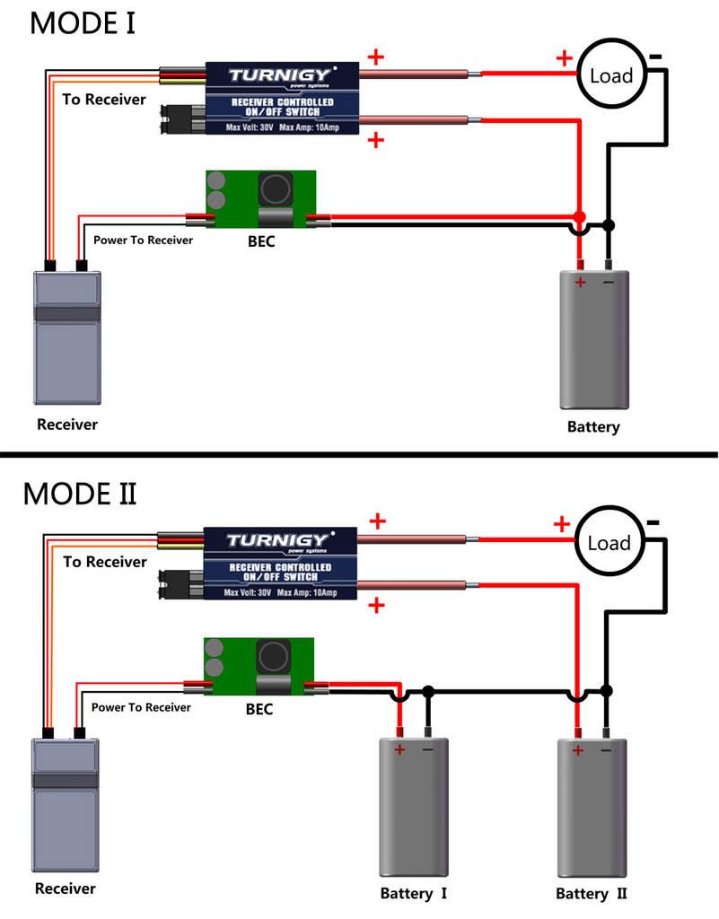 turnigy wiring diagram read all wiring diagram Electrical Diagram