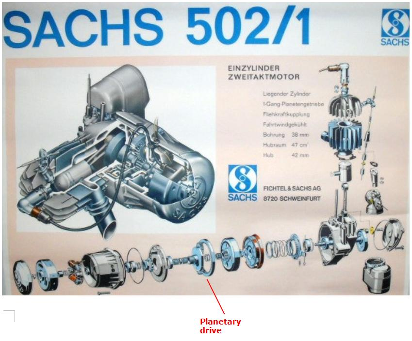 Attachment browser sachs 502 by gluehand rc groups 502 motoring
