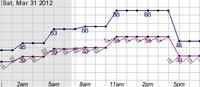 Name: BSP Sat 3_31_2012.png Views: 119 Size: 5.4 KB Description: Huge wind incoming!