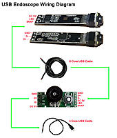 help with 7mm usb camera wiring and connection to 2 4ghz tx rc groups rh rcgroups com USB Plug Wiring Diagram USB Male to RCA Wiring-Diagram
