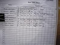 Name: 2012TangerineRes 016.jpg Views: 77 Size: 242.0 KB Description: Heres the score sheet