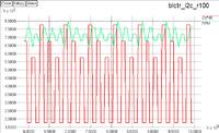 Name: blctrl_i2c_r100.png Views: 537 Size: 15.5 KB Description: Mk-BLCtrl 1.2, 100 msec between throttle changes