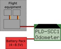 Name: scc1-installation.png Views: 64 Size: 51.9 KB Description: