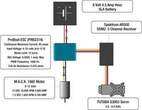 Name: Nordkap_Electrics.jpg Views: 1494 Size: 72.0 KB Description: modified Diagram #2 (showing my components)