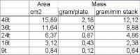Name: plate-mass.jpg Views: 576 Size: 34.5 KB Description: