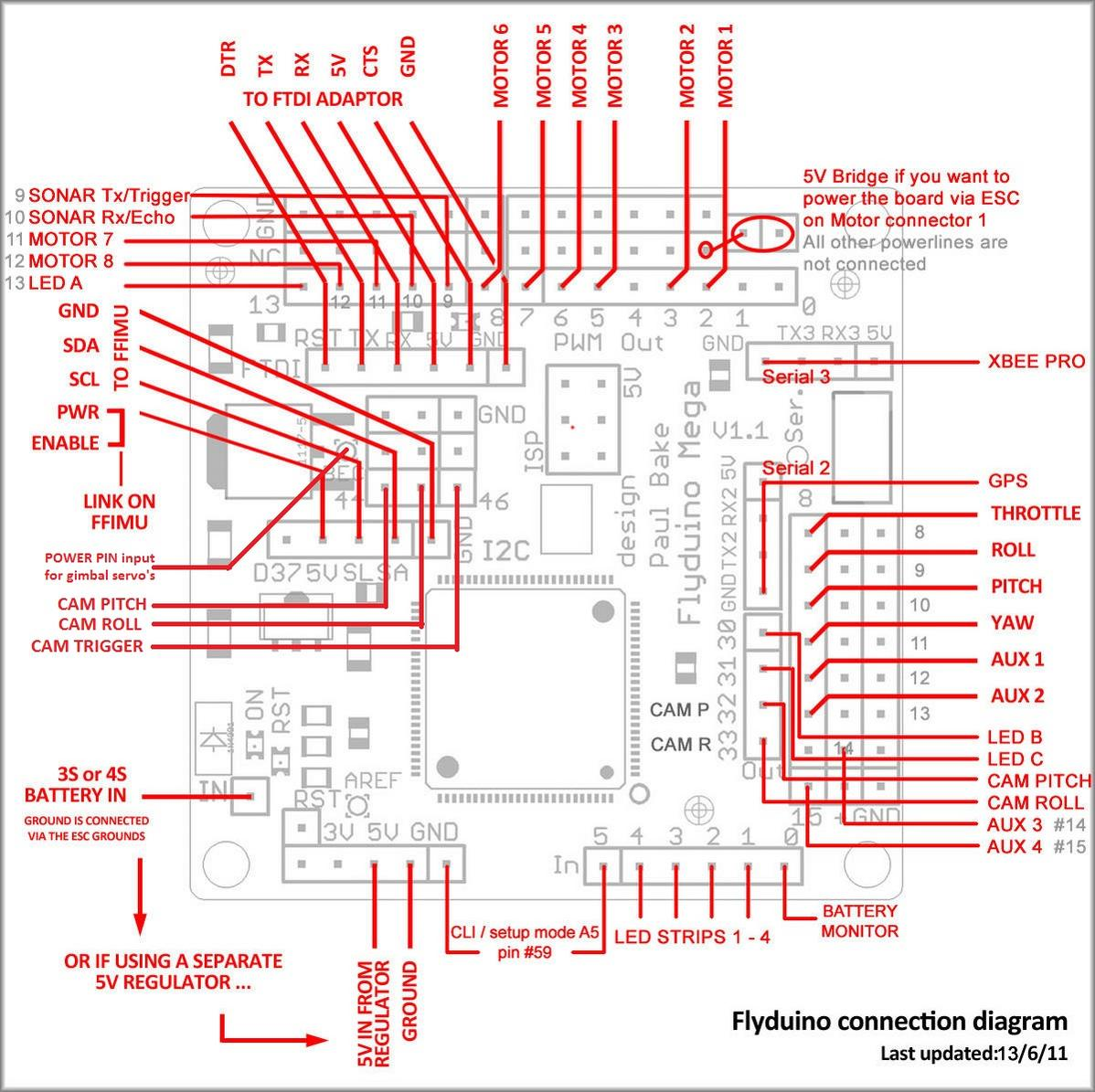 Rc Led Controller Wiring Diagram 32 Images Receiver A4341830 143 Final Flyduino Pinout 13 06 11 Odicis