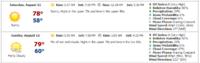 Name: Weather 2012-08-08.PNG Views: 32 Size: 34.4 KB Description:
